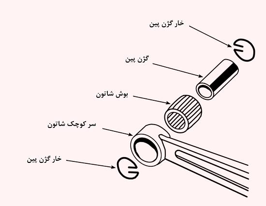 اتصالات جانبی شاتون پژو
